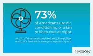 Fans Will Dry Out Eyes
