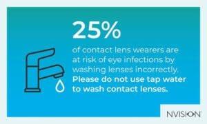 Washing Contact Lenses