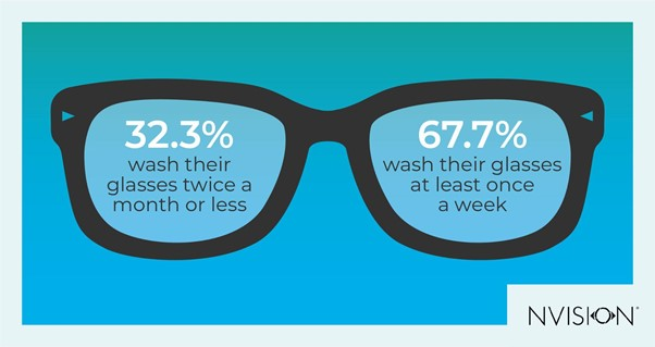 Washing Your Glasses