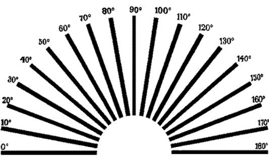 hyperopia teszt online