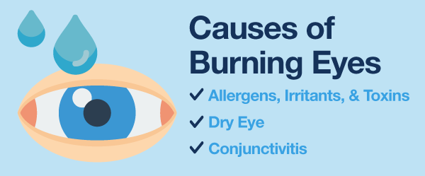 Eyes Burning How To Stop It The Causes Nvision Eye Centers